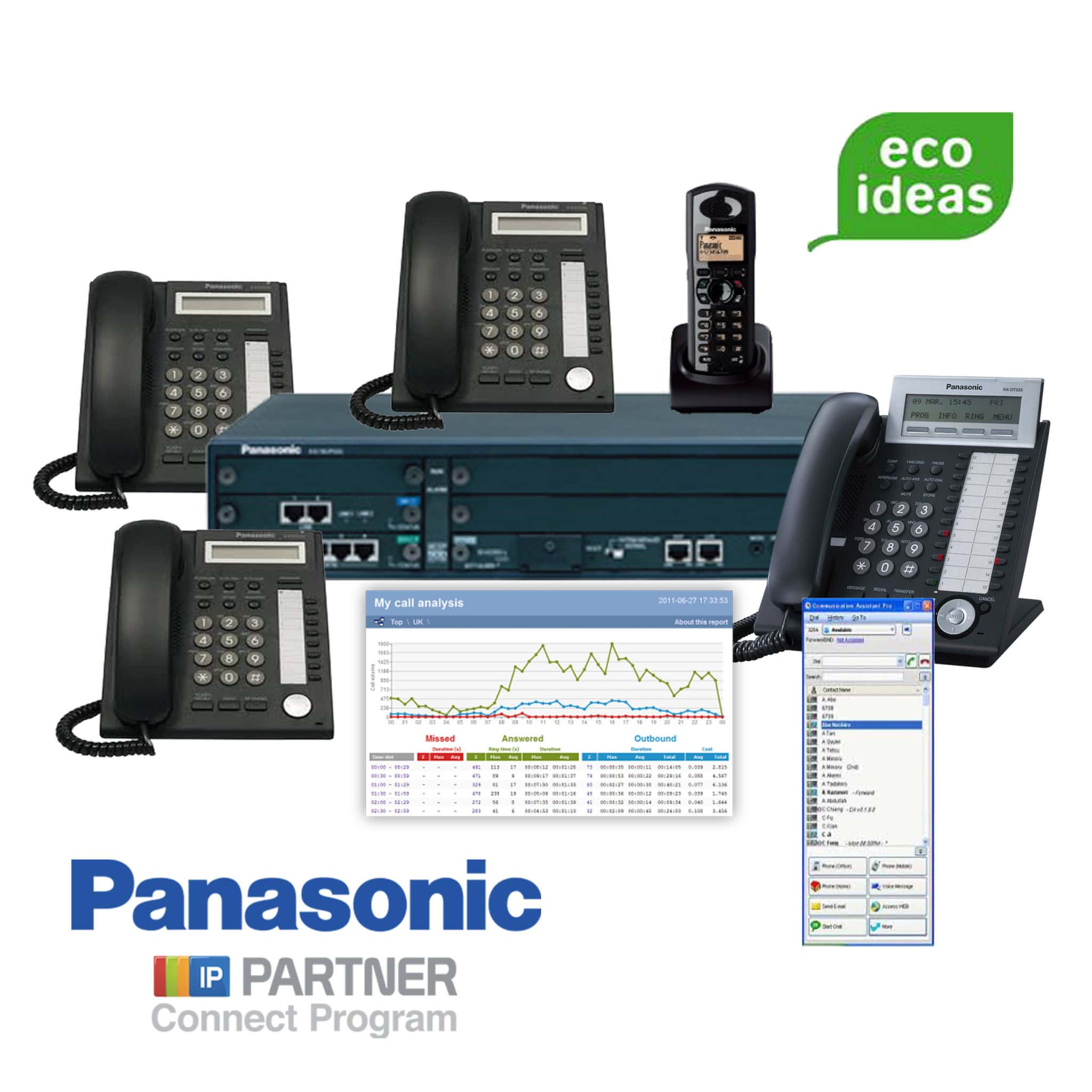 Complete Telephone System – Only £1,395.00 plus VAT!