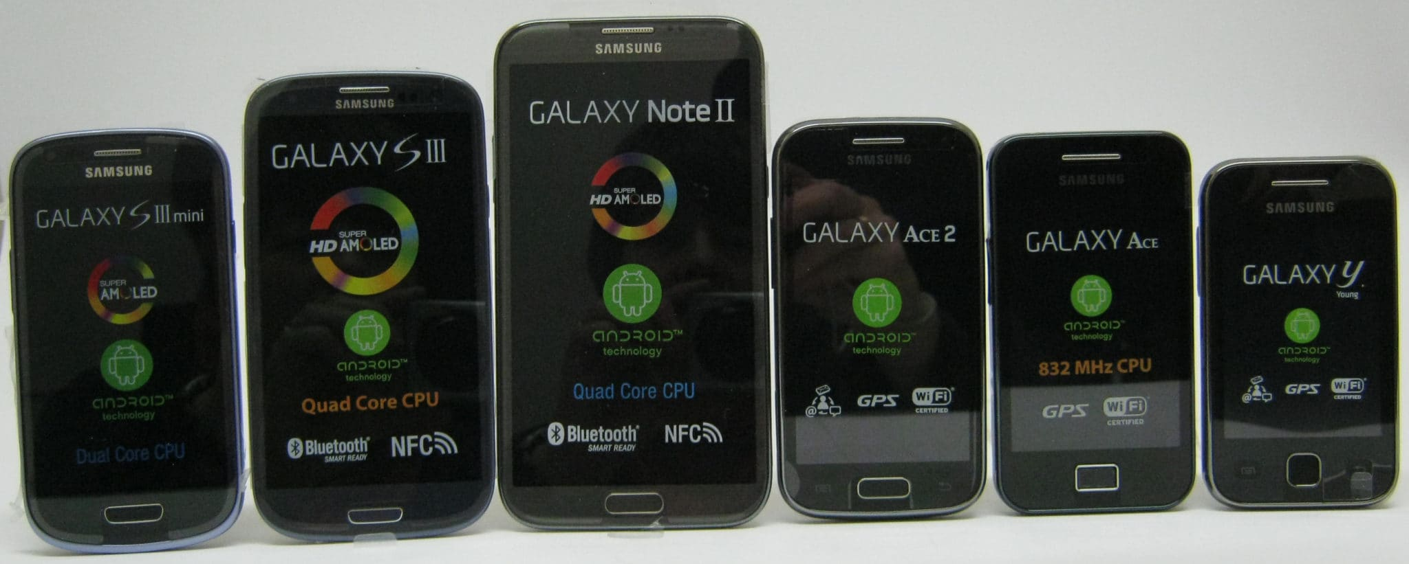 The Samsung Galaxy Family are fast becoming our best selling smart