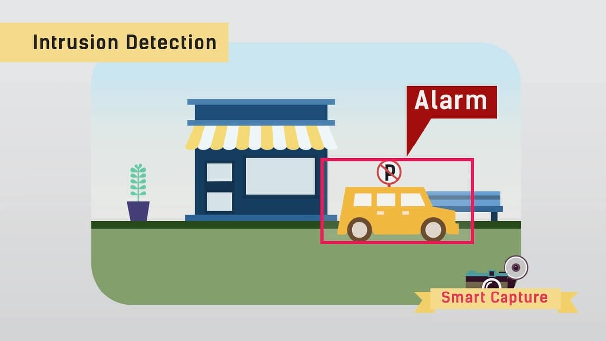 Intrusion Detection CCTV