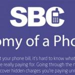 Contact SBC