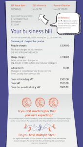 Your business phone bill