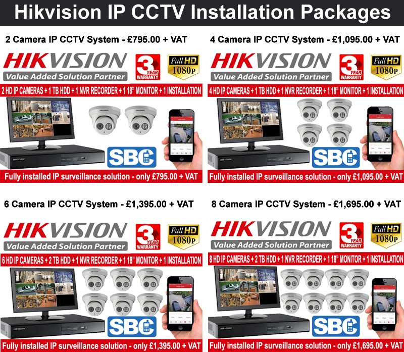 Residential and Commercial CCTV installation packafges