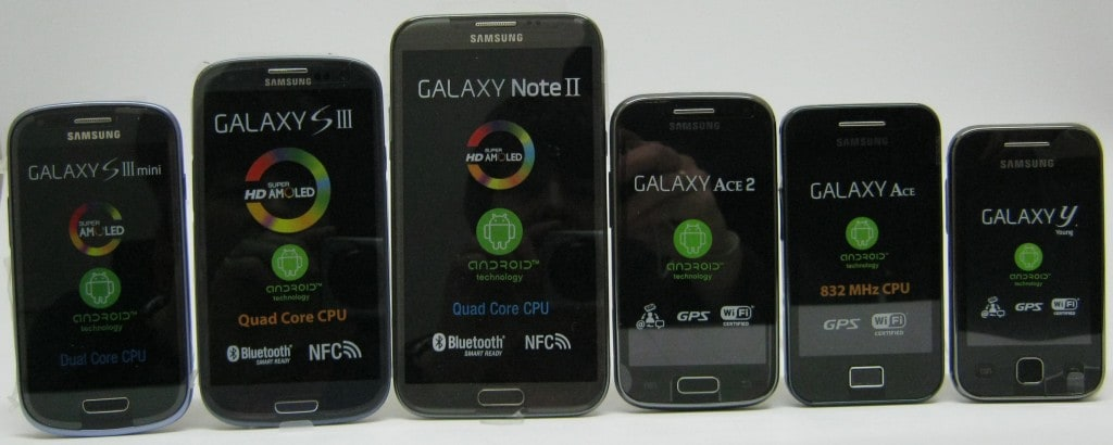 Samsung Galaxy Family: SIII Mini, SIII, Note II, Ace 2, Ace and Y